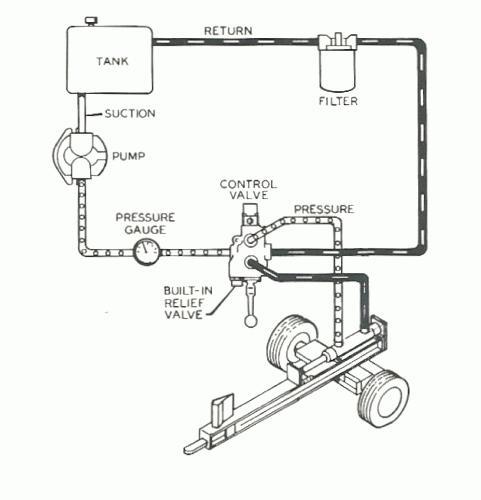 air suspension clean or replace air dump valve irv2 forums